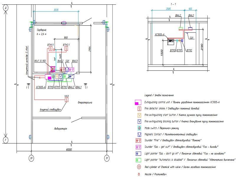 Design of the production server room on production complex №2. Village  Mishkovo-Pogorilovo, Vitovsky district., Nikolaev. For PepsiCo company.